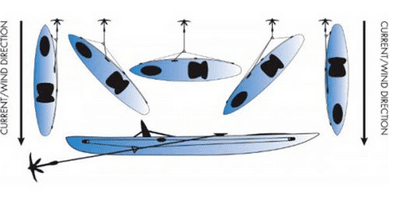 Must Have Kayak Fishing Accessories