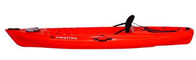 emotion-temptation-kayak