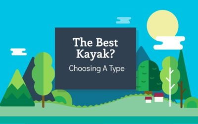 Finding The Best Kayak | 1. Types of Kayaks